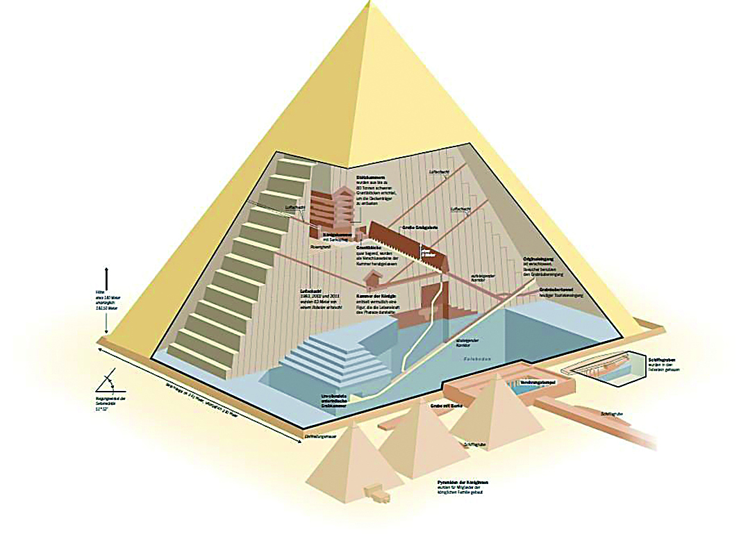 Pyramide Bau